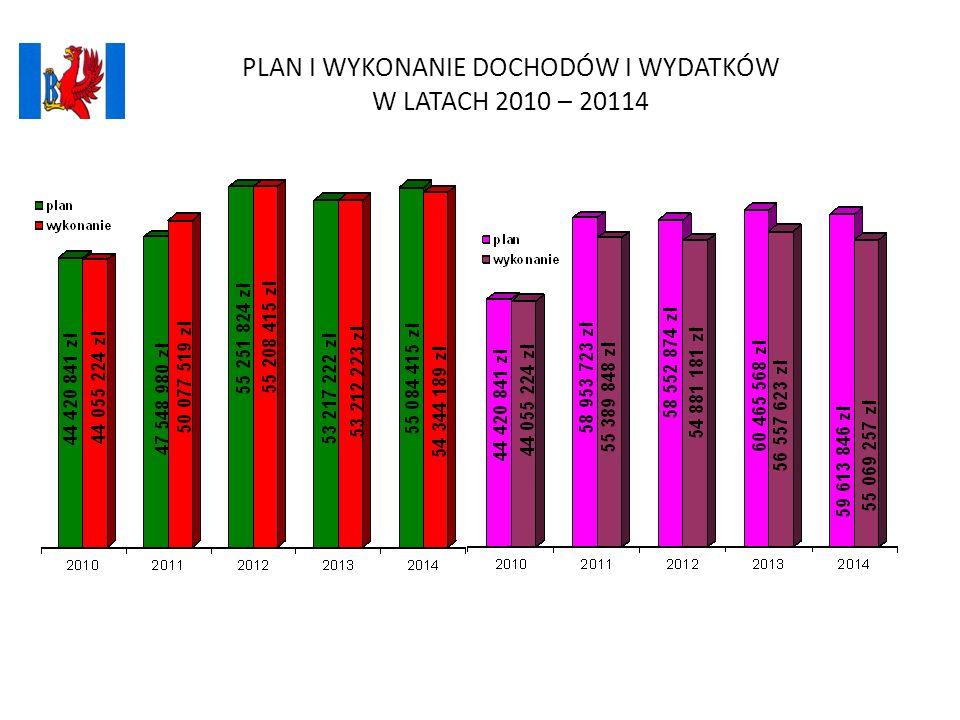 PLAN I WYKONANIE DOCHODÓW I WYDATKÓW W LATACH 2010 – 20114