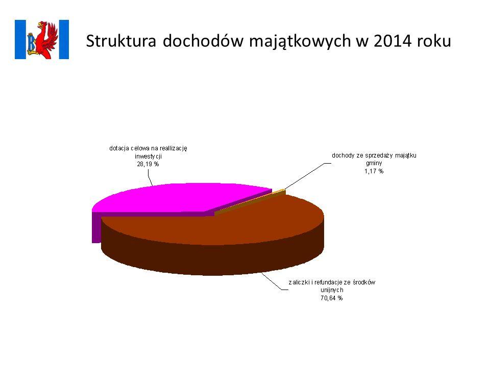 STAN ZADŁUŻENIA W LATACH 2010 - 2014