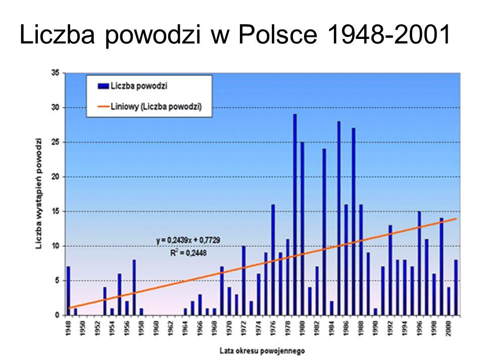 Liczba powodzi w Polsce 1948-2001