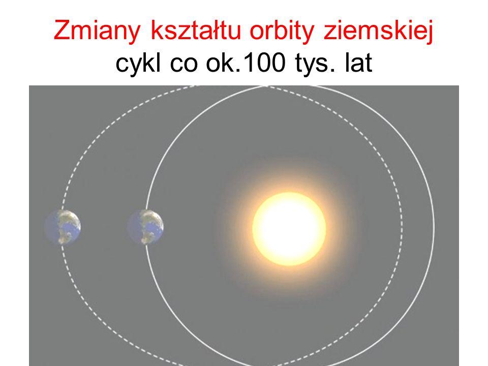 Zmiany kształtu orbity ziemskiej cykl co ok.100 tys. lat