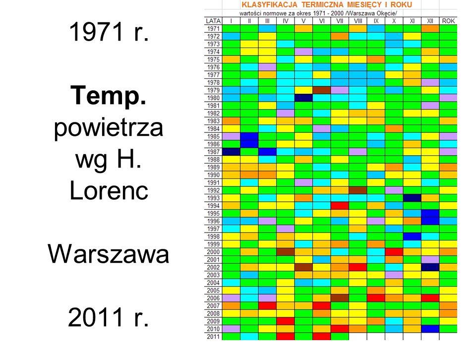 1971 r. Temp. powietrza wg H. Lorenc Warszawa 2011 r.