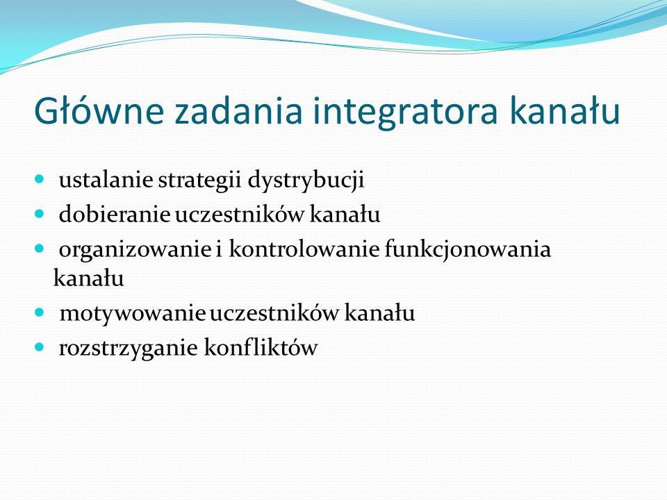 Główne zadania integratora kanału ustalanie strategii dystrybucji dobieranie uczestników kanału organizowanie i kontrolowanie funkcjonowania kanału motywowanie uczestników kanału rozstrzyganie konfliktów