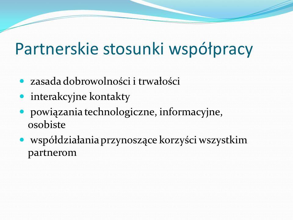 Partnerskie stosunki współpracy zasada dobrowolności i trwałości interakcyjne kontakty powiązania technologiczne, informacyjne, osobiste współdziałania przynoszące korzyści wszystkim partnerom