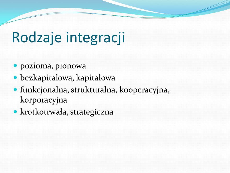 Rodzaje integracji pozioma, pionowa bezkapitałowa, kapitałowa funkcjonalna, strukturalna, kooperacyjna, korporacyjna krótkotrwała, strategiczna