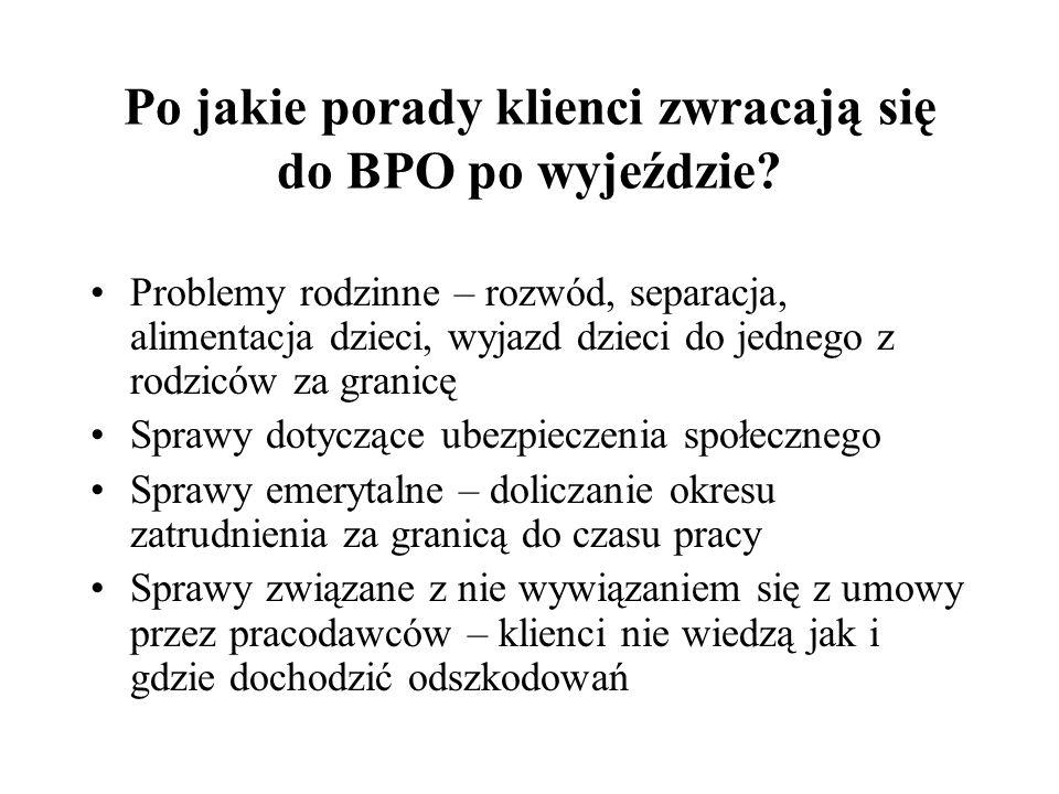 Po jakie porady klienci zwracają się do BPO po wyjeździe.