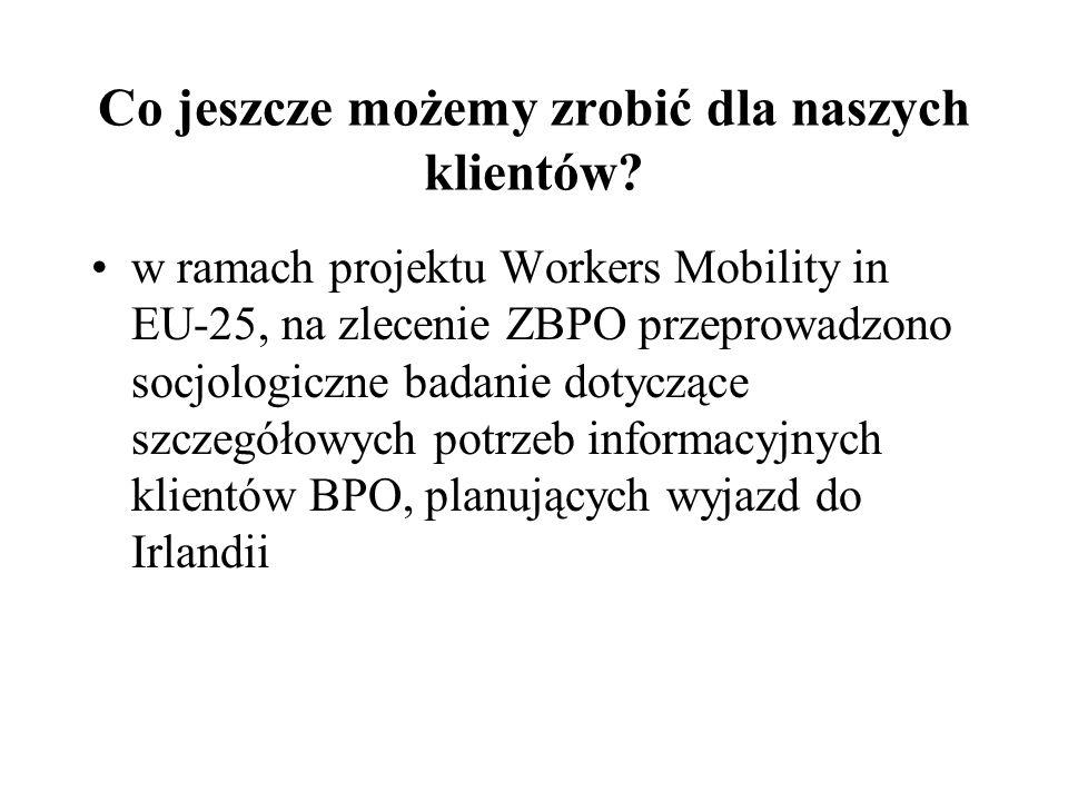 Co jeszcze możemy zrobić dla naszych klientów? w ramach projektu Workers Mobility in EU-25, na zlecenie ZBPO przeprowadzono socjologiczne badanie doty