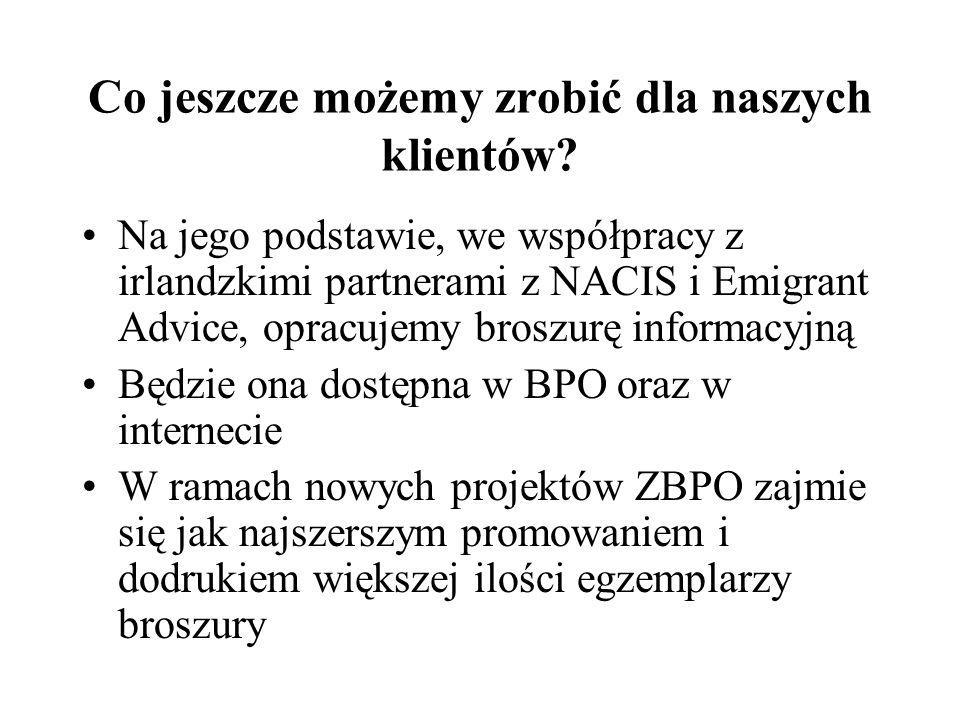 Dziękuję za uwagę Hanna Gorska Związek Biur Porad Obywatelskich Śniadeckich 12/16 m 17 tel./fax (0048) 22 622 55 53 00 656 Warszawa Polska H.Gorska@zbpo.org.pl