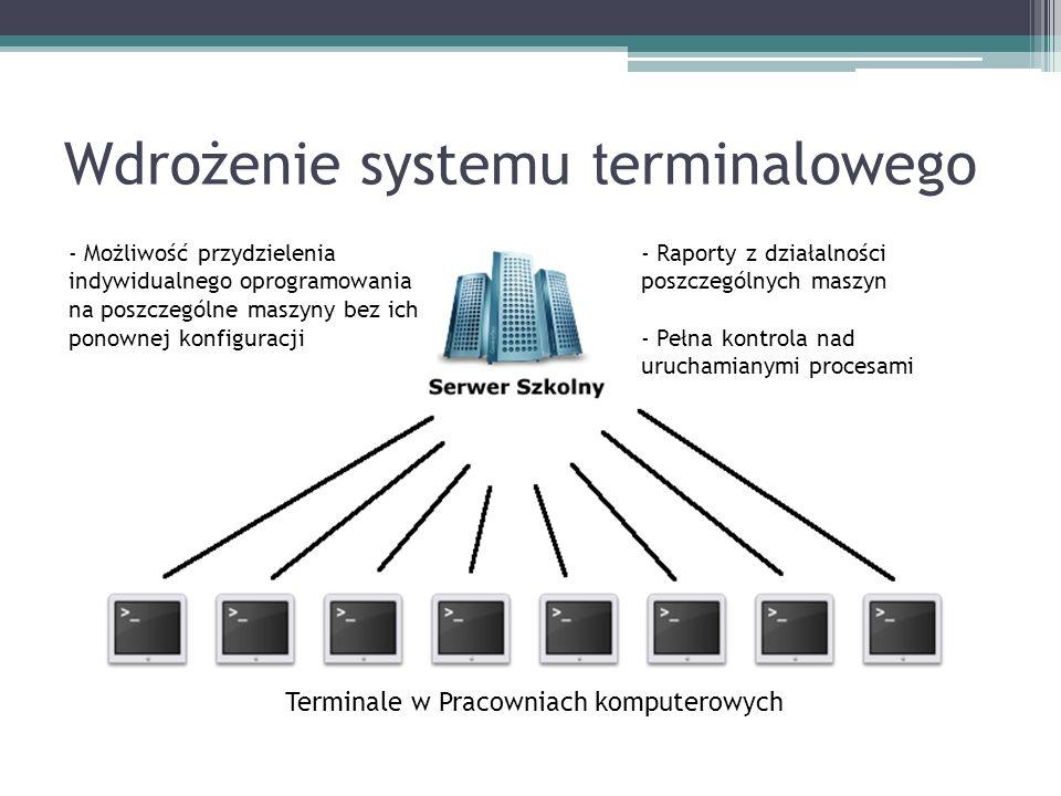 Wdrożenie systemu t erminalowego Terminale w Pracowniach komputerowych - Raporty z działalności poszczególnych maszyn - Pełna kontrola nad uruchamianymi procesami - Możliwość przydzielenia indywidualnego oprogramowania na poszczególne maszyny bez ich ponownej konfiguracji