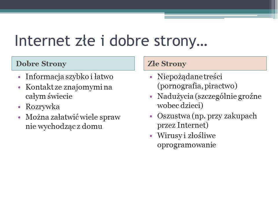 Internet złe i dobre strony… Dobre StronyZłe Strony Informacja szybko i łatwo Kontakt ze znajomymi na całym świecie Rozrywka Można załatwić wiele spra