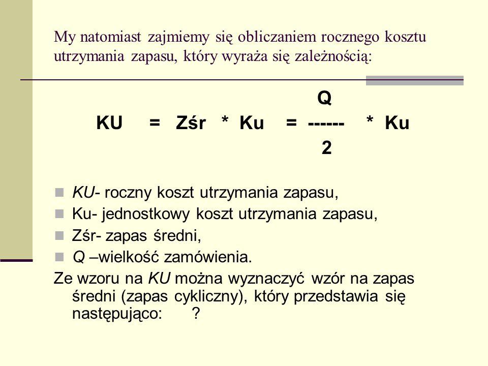 My natomiast zajmiemy się obliczaniem rocznego kosztu utrzymania zapasu, który wyraża się zależnością: Q KU = Zśr * Ku = ------ * Ku 2 KU- roczny kosz