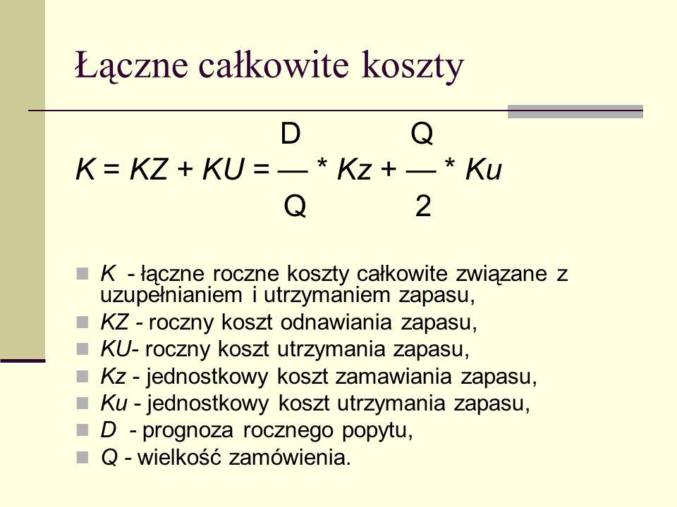 Łączne całkowite koszty D Q K = KZ + KU = — * Kz + — * Ku Q 2 K - łączne roczne koszty całkowite związane z uzupełnianiem i utrzymaniem zapasu, KZ - r