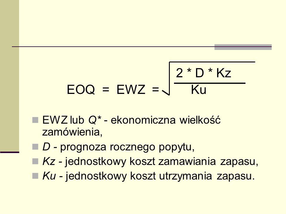 2 * D * Kz EOQ = EWZ = Ku EWZ lub Q* - ekonomiczna wielkość zamówienia, D - prognoza rocznego popytu, Kz - jednostkowy koszt zamawiania zapasu, Ku - j