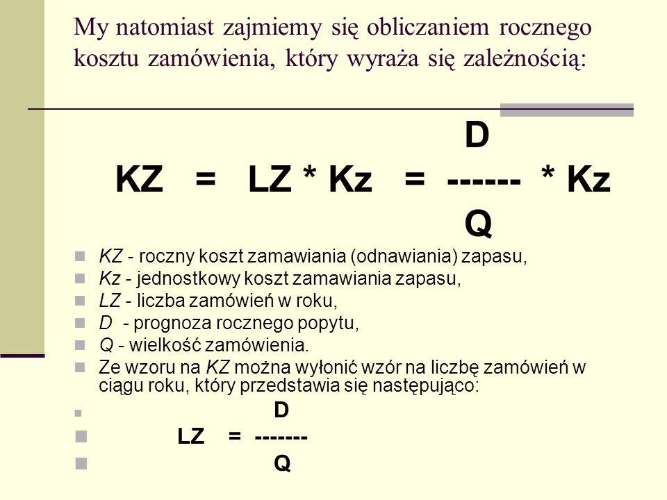 My natomiast zajmiemy się obliczaniem rocznego kosztu zamówienia, który wyraża się zależnością: D KZ = LZ * Kz = ------ * Kz Q KZ - roczny koszt zamaw