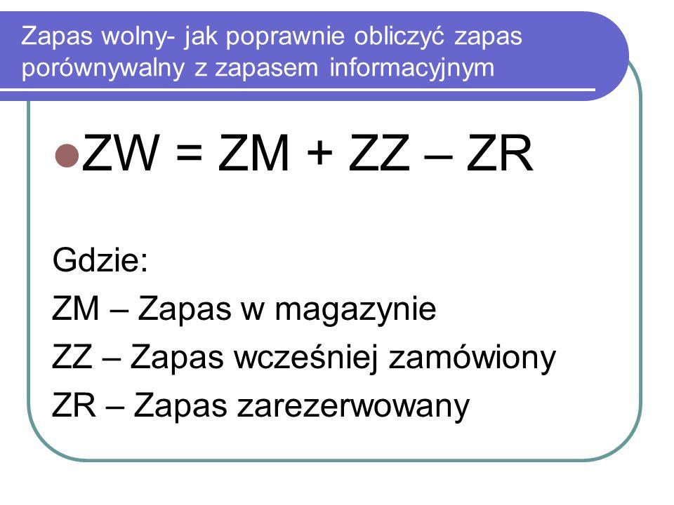 Zapas wolny- jak poprawnie obliczyć zapas porównywalny z zapasem informacyjnym ZW = ZM + ZZ – ZR Gdzie: ZM – Zapas w magazynie ZZ – Zapas wcześniej za