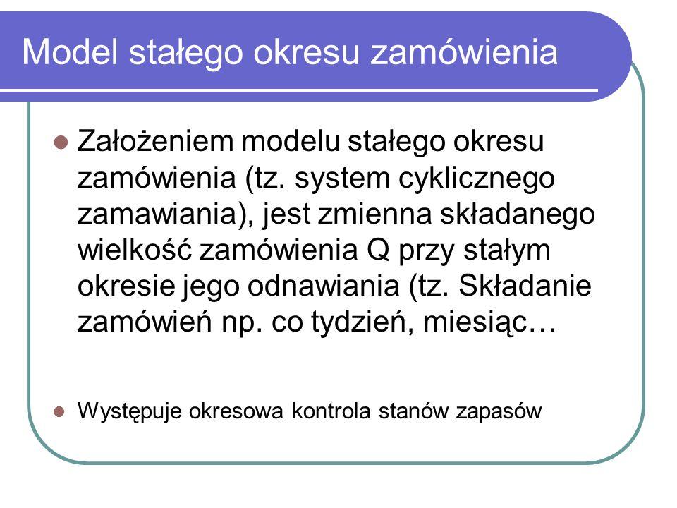 Model stałego okresu zamówienia Założeniem modelu stałego okresu zamówienia (tz. system cyklicznego zamawiania), jest zmienna składanego wielkość zamó