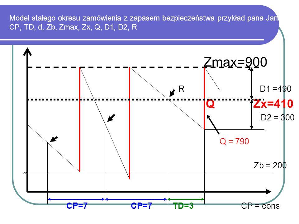 Zmax=900 R D1 =490 Q Zx=410 D2 = 300 Q = 790 Zb = 200 Zb CP=7 CP=7 TD=3 CP = cons