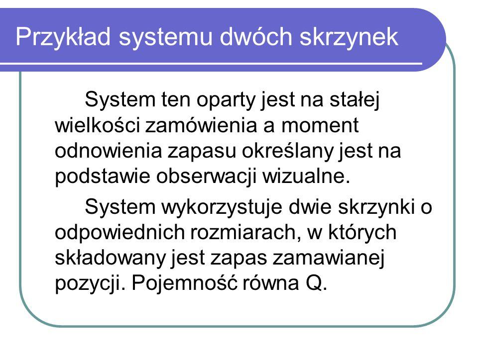 Przykład systemu dwóch skrzynek System ten oparty jest na stałej wielkości zamówienia a moment odnowienia zapasu określany jest na podstawie obserwacj