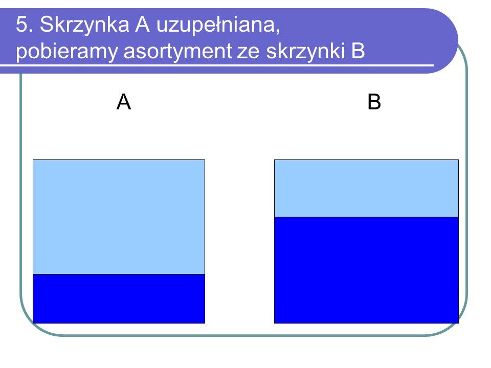 5. Skrzynka A uzupełniana, pobieramy asortyment ze skrzynki B A B