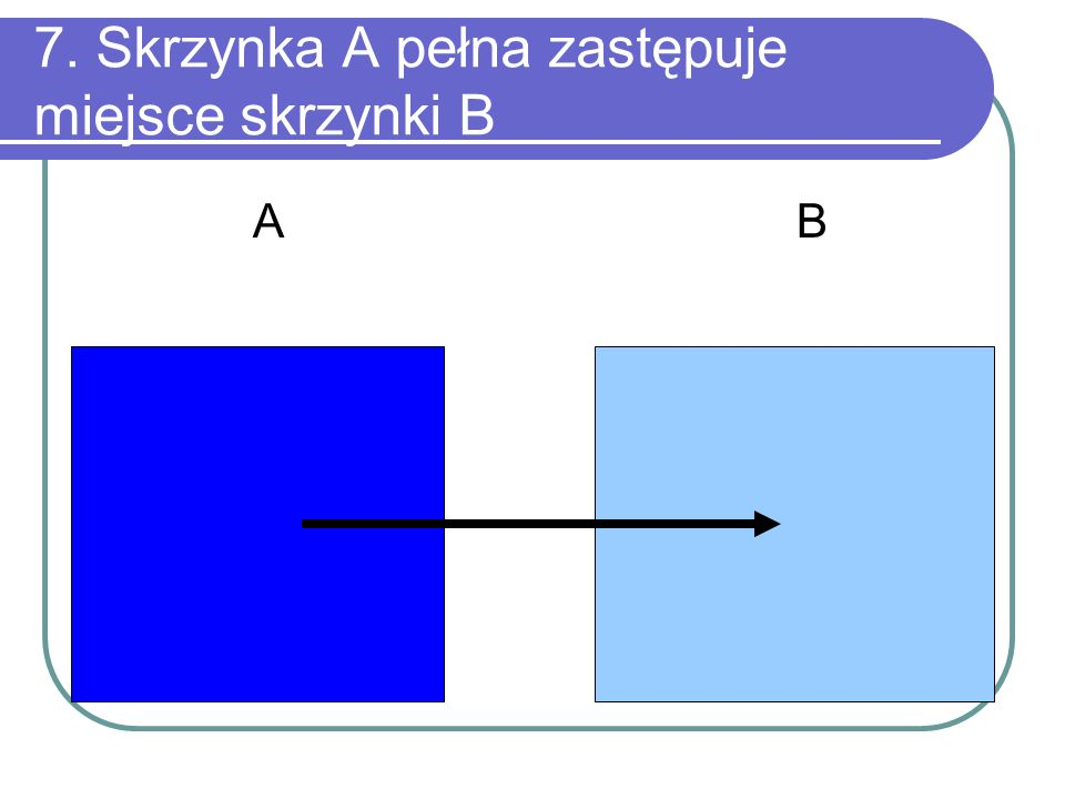 7. Skrzynka A pełna zastępuje miejsce skrzynki B A B