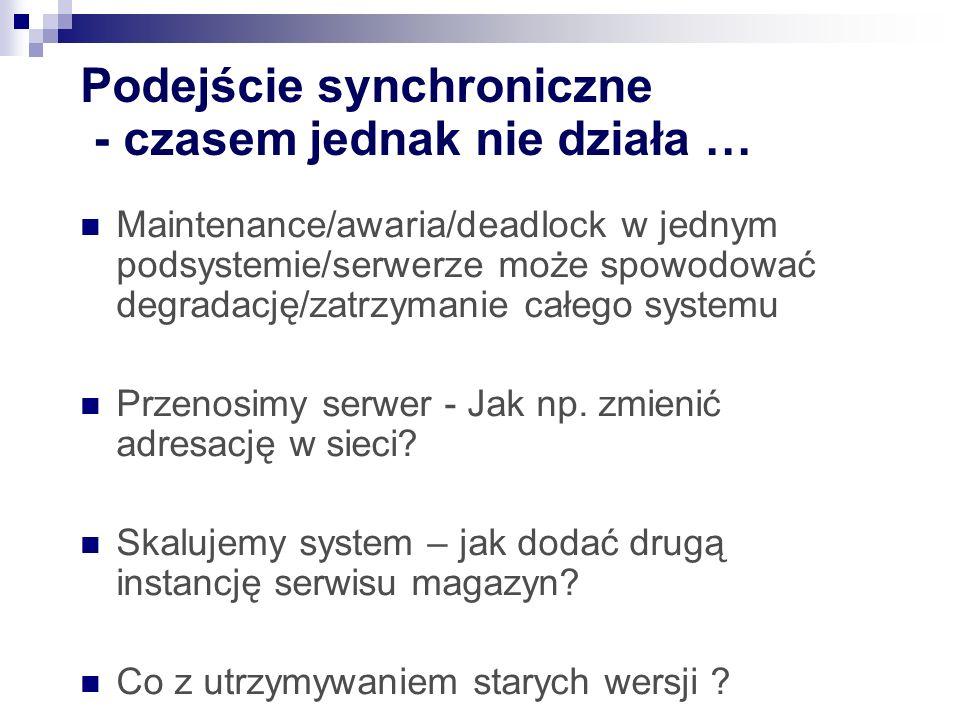Podejście synchroniczne - czasem jednak nie działa … Maintenance/awaria/deadlock w jednym podsystemie/serwerze może spowodować degradację/zatrzymanie całego systemu Przenosimy serwer - Jak np.