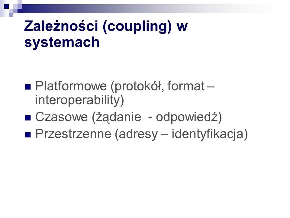 Zależności (coupling) w systemach Platformowe (protokół, format – interoperability) Czasowe (żądanie - odpowiedź) Przestrzenne (adresy – identyfikacja)