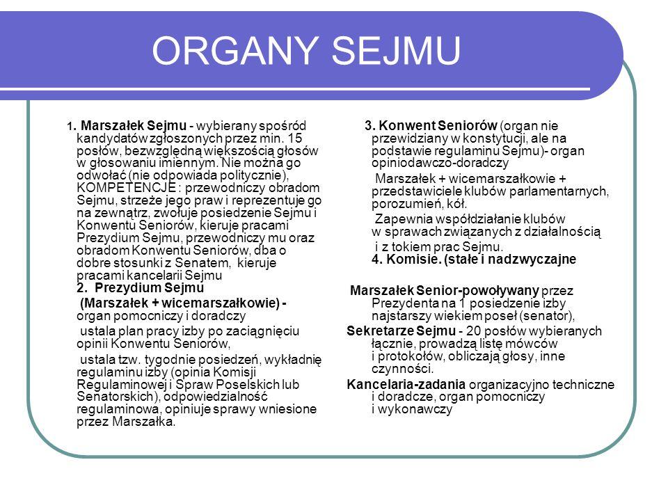 ORGANY SEJMU 1. Marszałek Sejmu - wybierany spośród kandydatów zgłoszonych przez min. 15 posłów, bezwzględną większością głosów w głosowaniu imiennym.