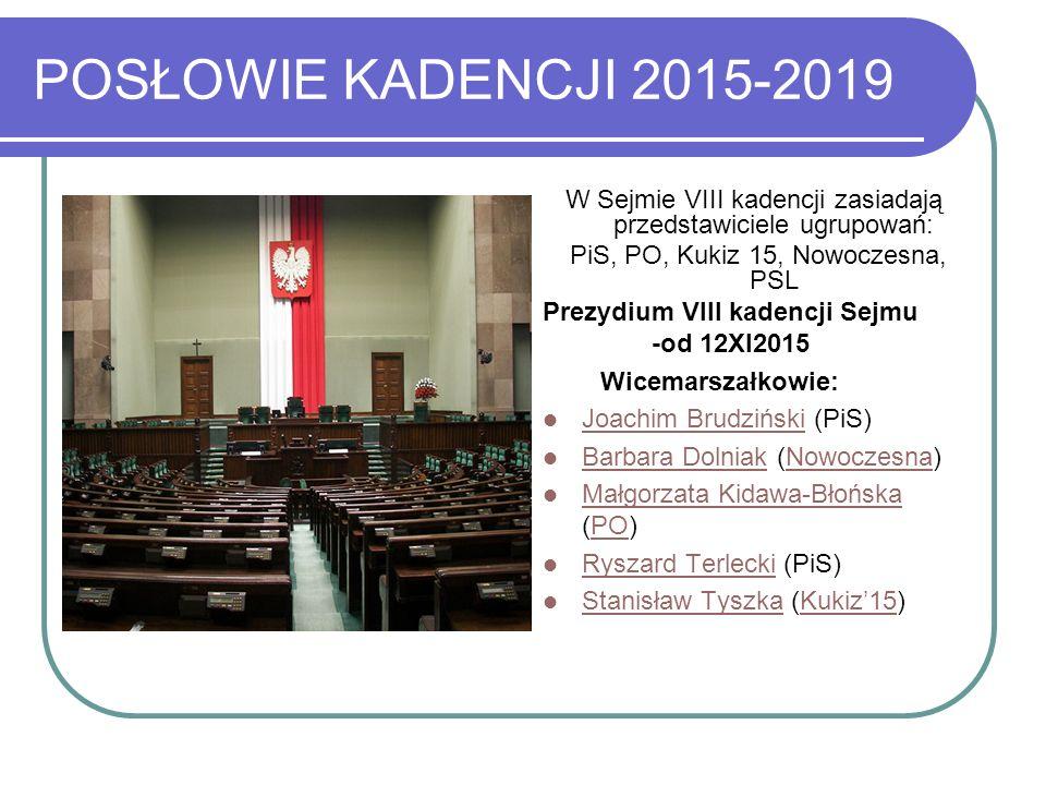 POSŁOWIE KADENCJI 2015-2019 W Sejmie VIII kadencji zasiadają przedstawiciele ugrupowań: PiS, PO, Kukiz 15, Nowoczesna, PSL Prezydium VIII kadencji Sej