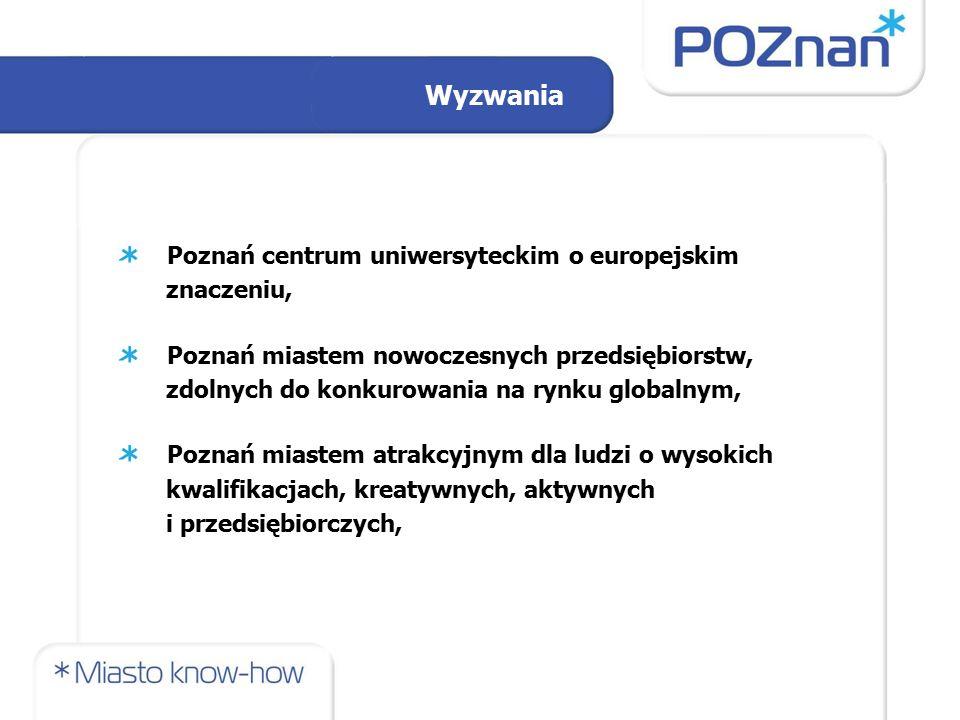 Wyzwania Poznań centrum uniwersyteckim o europejskim znaczeniu, Poznań miastem nowoczesnych przedsiębiorstw, zdolnych do konkurowania na rynku globalnym, Poznań miastem atrakcyjnym dla ludzi o wysokich kwalifikacjach, kreatywnych, aktywnych i przedsiębiorczych,