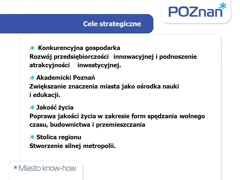 Konkurencyjna gospodarka Rozwój przedsiębiorczości innowacyjnej i podnoszenie atrakcyjności inwestycyjnej. Akademicki Poznań Zwiększanie znaczenia mia
