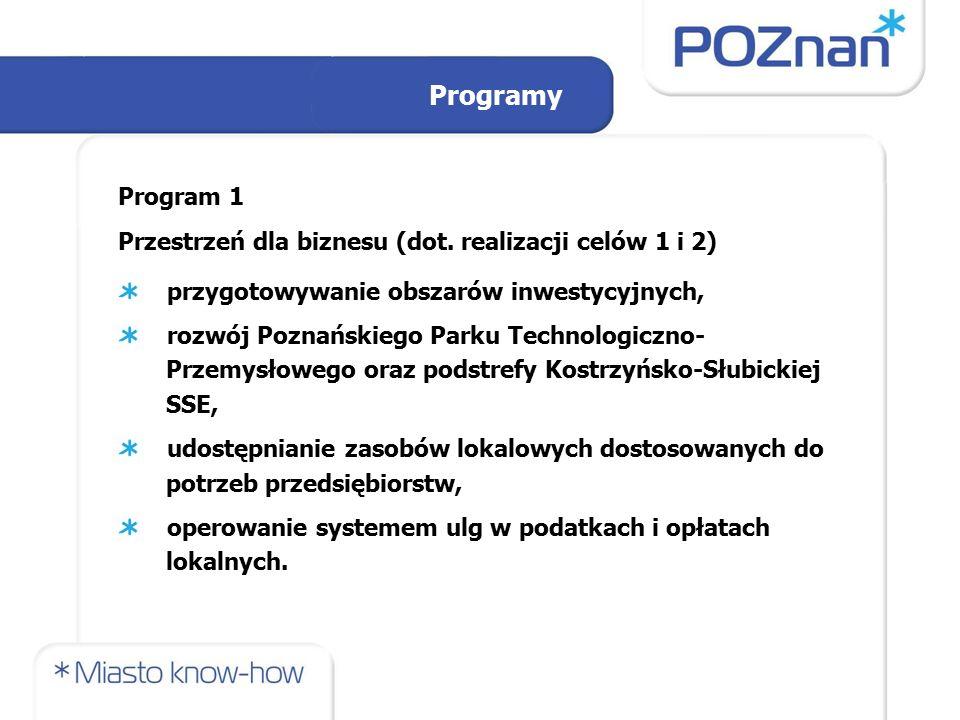 Programy Program 1 Przestrzeń dla biznesu (dot. realizacji celów 1 i 2) przygotowywanie obszarów inwestycyjnych, rozwój Poznańskiego Parku Technologic