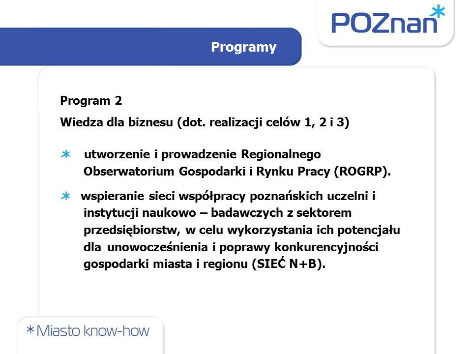 Programy Program 2 Wiedza dla biznesu (dot. realizacji celów 1, 2 i 3) utworzenie i prowadzenie Regionalnego Obserwatorium Gospodarki i Rynku Pracy (R