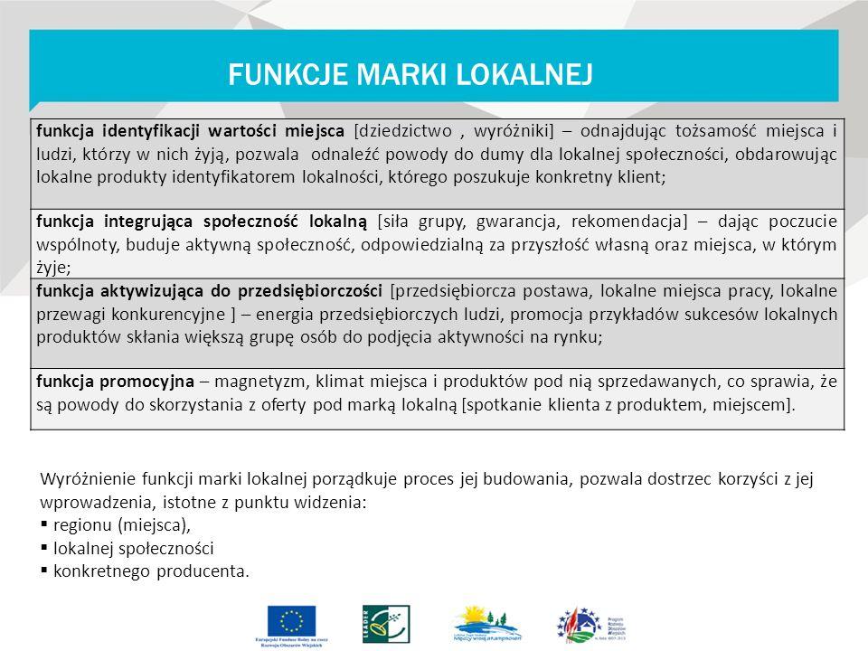 FUNKCJE MARKI LOKALNEJ funkcja identyfikacji wartości miejsca [dziedzictwo, wyróżniki] – odnajdując tożsamość miejsca i ludzi, którzy w nich żyją, pozwala odnaleźć powody do dumy dla lokalnej społeczności, obdarowując lokalne produkty identyfikatorem lokalności, którego poszukuje konkretny klient; funkcja integrująca społeczność lokalną [siła grupy, gwarancja, rekomendacja] – dając poczucie wspólnoty, buduje aktywną społeczność, odpowiedzialną za przyszłość własną oraz miejsca, w którym żyje; funkcja aktywizująca do przedsiębiorczości [przedsiębiorcza postawa, lokalne miejsca pracy, lokalne przewagi konkurencyjne ] – energia przedsiębiorczych ludzi, promocja przykładów sukcesów lokalnych produktów skłania większą grupę osób do podjęcia aktywności na rynku; funkcja promocyjna – magnetyzm, klimat miejsca i produktów pod nią sprzedawanych, co sprawia, że są powody do skorzystania z oferty pod marką lokalną [spotkanie klienta z produktem, miejscem].