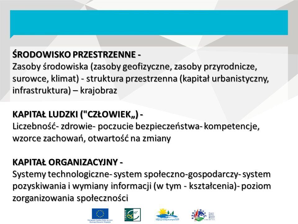 ŚRODOWISKO PRZESTRZENNE - Zasoby środowiska (zasoby geofizyczne, zasoby przyrodnicze, surowce, klimat) - struktura przestrzenna (kapitał urbanistyczny