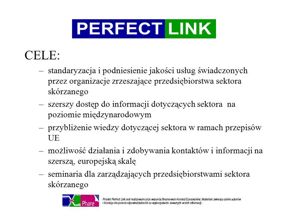 DZIAŁANIA: baza danych przedsiębiorstw z terenu Europy zbiór dokumentów referencyjnych zbiór przepisów UE zbiór dokumentów przygotowywanych przez stowarzyszenia i ekspertów kontakt z jednostkami naukowo-badawczymi kontakt ze stowarzyszeniami przemysłowymi z terenu Europy Spotkania i konferencje na temat zagadnień kluczowych dla sektora (w Polsce: Gdynia, Zakopane)