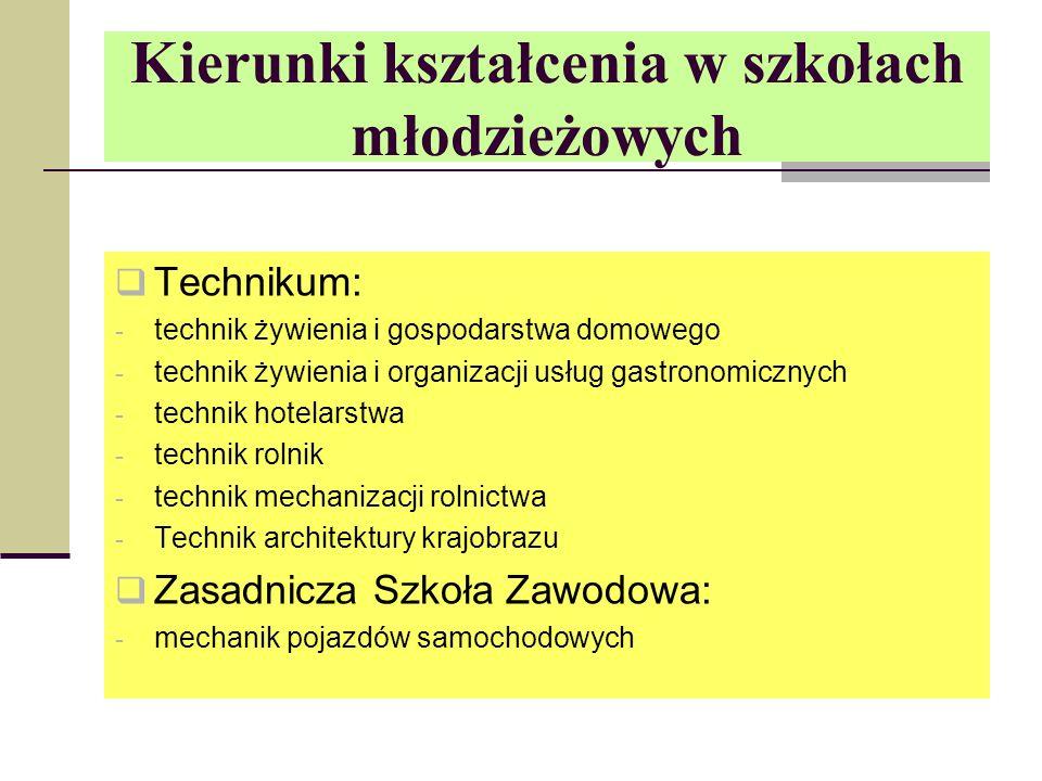 Pracodawcy – przykłady miejsc realizacji praktyk zawodowych w technikum Restauracje (technik żywienia i gospodarstwa domowego/ i usług gastronomicznych): - Czarcia Łapa (Lublin) - Campanile (Lublin) - COUNTRY (Łuszczów) - GUZ (Łucka-Kolonia) - Gospodarstwo Agroturystyczne Marynka (Cyców) - EMOCJA (Łęczna ) - ILUZJA (Lubartów) - PUB 30 (Łęczna)