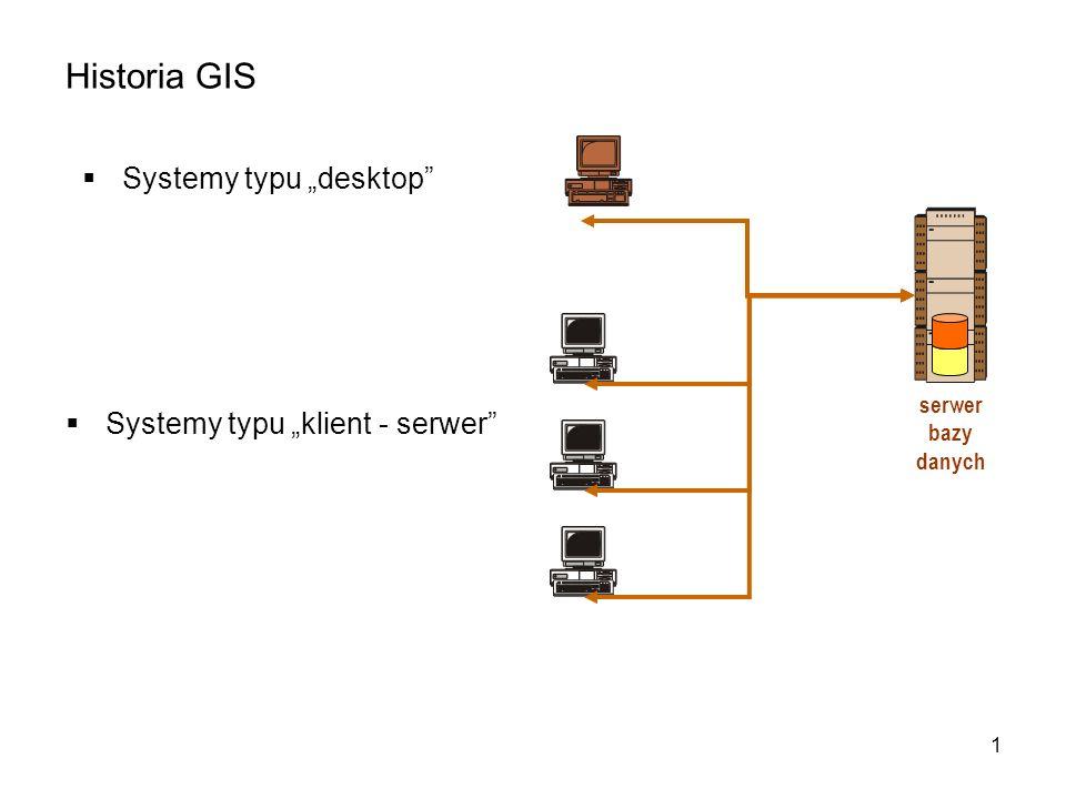 "1 Historia GIS  Systemy typu ""desktop  Systemy typu ""klient - serwer serwer bazy danych"