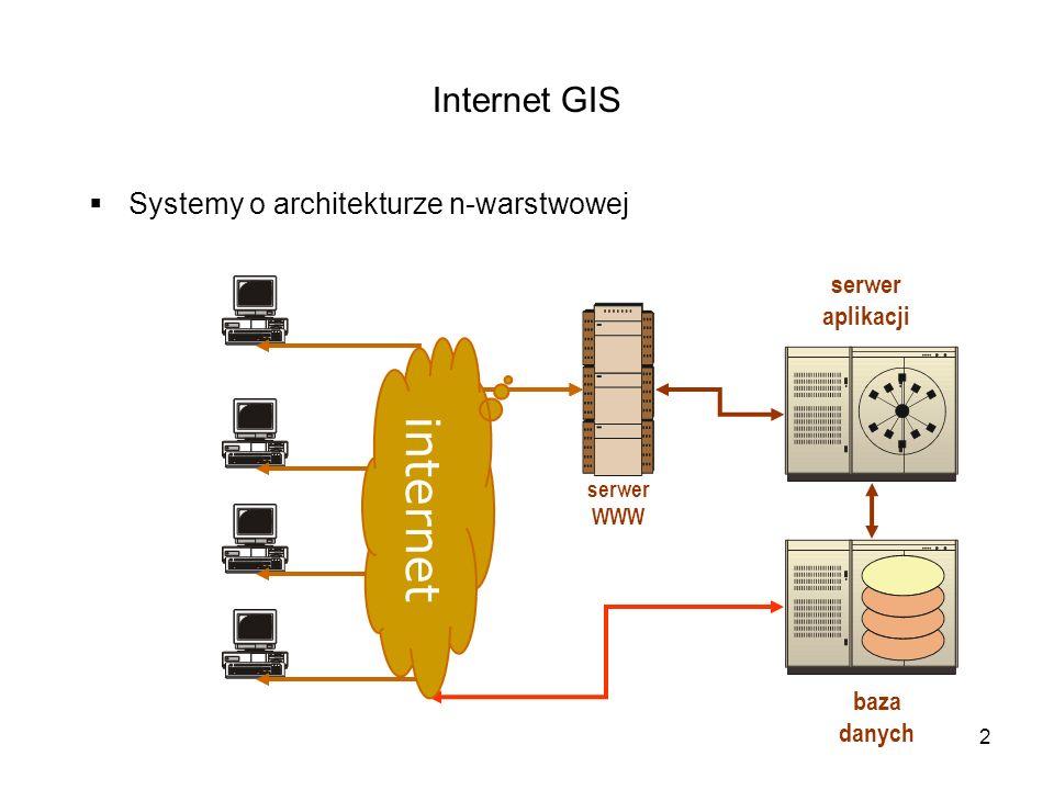 2 Internet GIS  Systemy o architekturze n-warstwowej serwer aplikacji baza danych serwer WWW internet