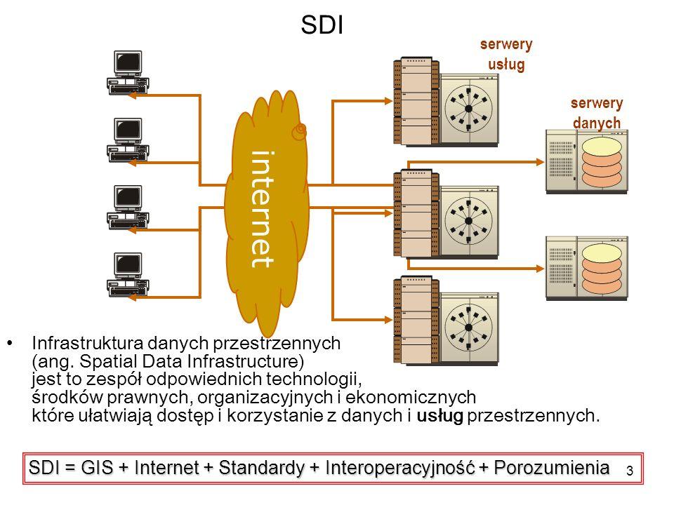 3 SDI Infrastruktura danych przestrzennych (ang.