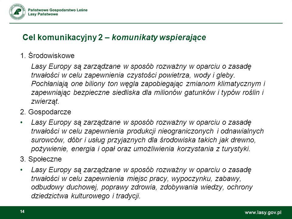 14 Cel komunikacyjny 2 – komunikaty wspierające 1. Środowiskowe Lasy Europy są zarządzane w sposób rozważny w oparciu o zasadę trwałości w celu zapewn