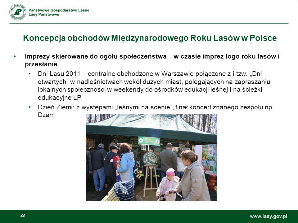 22 Koncepcja obchodów Międzynarodowego Roku Lasów w Polsce Imprezy skierowane do ogółu społeczeństwa – w czasie imprez logo roku lasów i przesłanie Dni Lasu 2011 – centralne obchodzone w Warszawie połączone z i tzw.