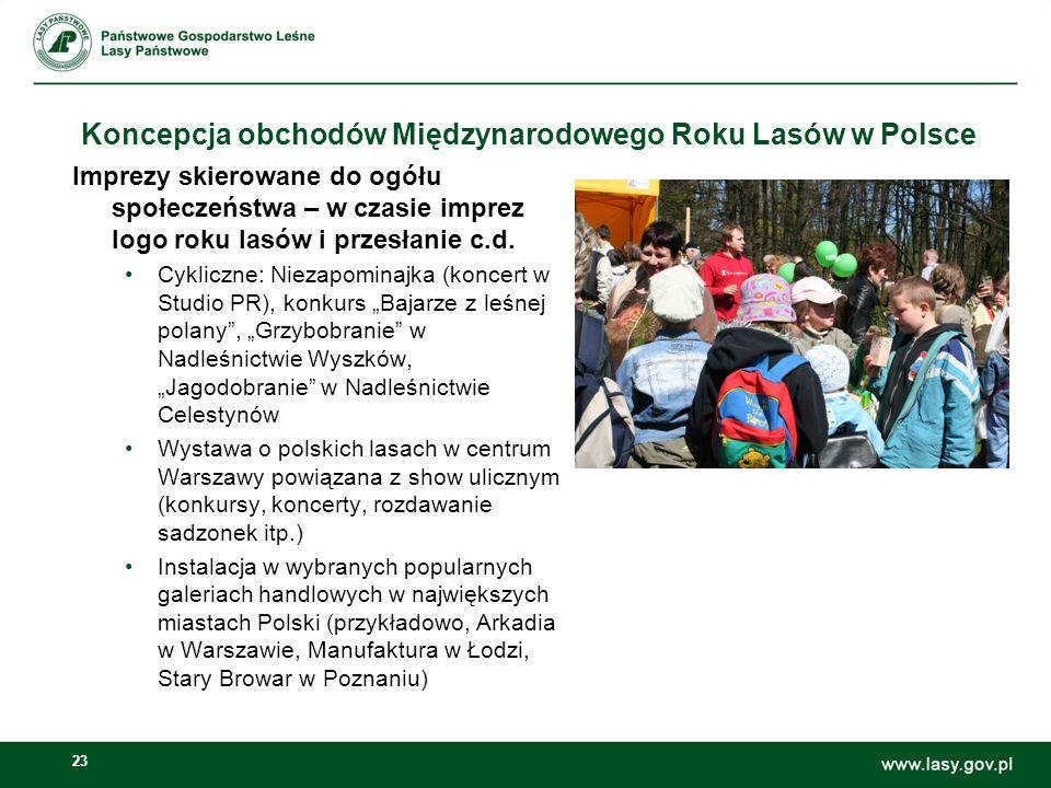 23 Koncepcja obchodów Międzynarodowego Roku Lasów w Polsce Imprezy skierowane do ogółu społeczeństwa – w czasie imprez logo roku lasów i przesłanie c.d.