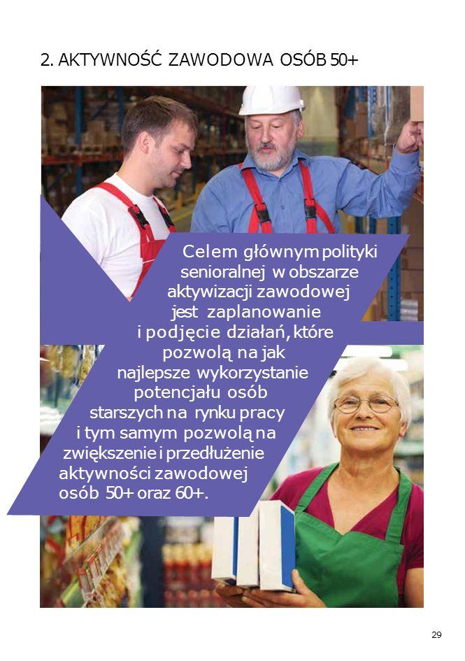 29 2. AKTYWNOŚĆ ZAWODOWA OSÓB 50+ Celem głównym polityki senioralnej w obszarze aktywizacji zawodowej jest zaplanowanie i podjęcie działań, które pozw
