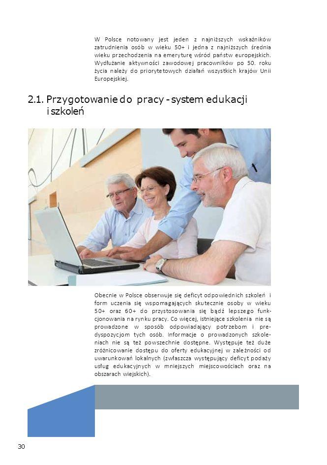 30 Obecnie w Polsce obserwuje się deficyt odpowiednich szkoleń i form uczenia się wspomagających skutecznie osoby w wieku 50+ oraz 60+ do przystosowan