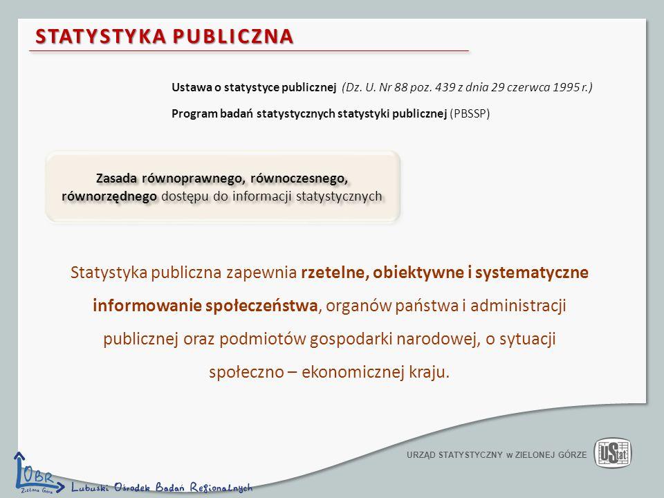 STATYSTYKA PUBLICZNA URZĄD STATYSTYCZNY w ZIELONEJ GÓRZE Statystyka publiczna zapewnia rzetelne, obiektywne i systematyczne informowanie społeczeństwa, organów państwa i administracji publicznej oraz podmiotów gospodarki narodowej, o sytuacji społeczno – ekonomicznej kraju.