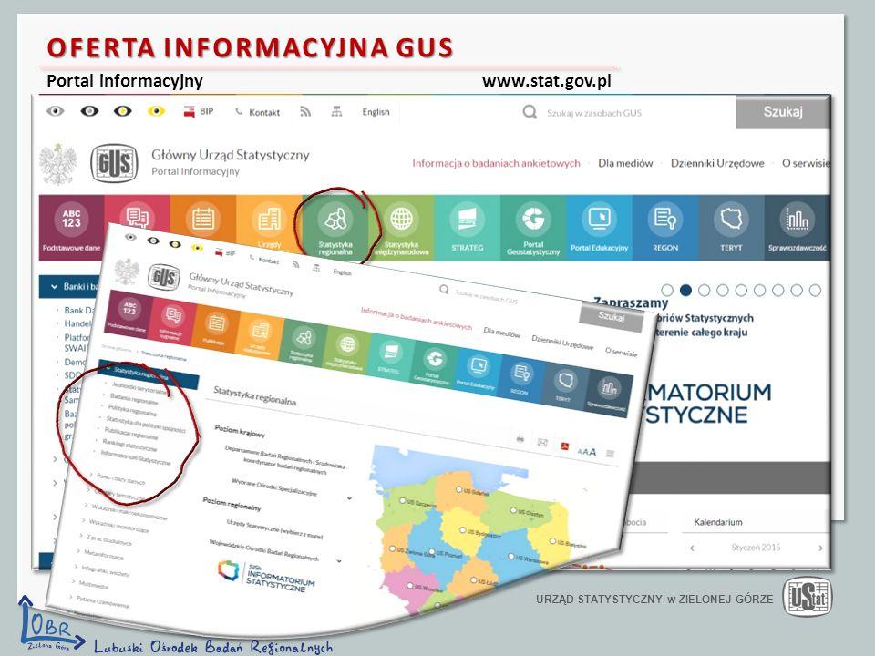 OFERTA INFORMACYJNA GUS Portal informacyjny www.stat.gov.pl URZĄD STATYSTYCZNY w ZIELONEJ GÓRZE