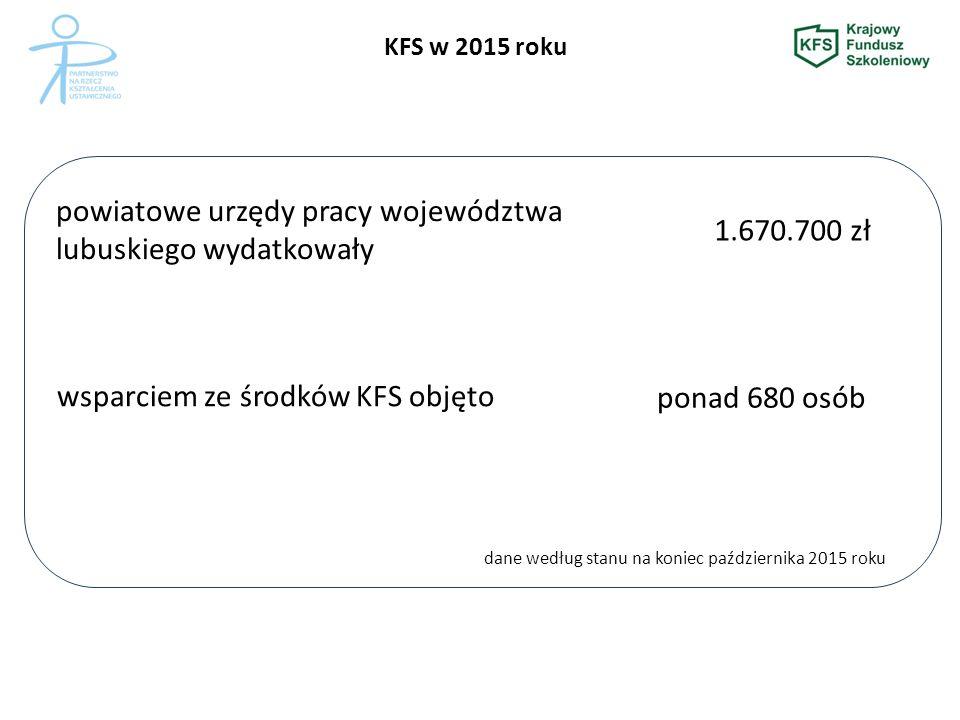 KFS w 2015 roku wsparciem ze środków KFS objęto powiatowe urzędy pracy województwa lubuskiego wydatkowały dane według stanu na koniec października 2015 roku 1.670.700 zł ponad 680 osób
