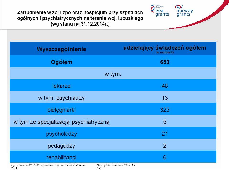 Zatrudnienie w zol i zpo oraz hospicjum przy szpitalach ogólnych i psychiatrycznych na terenie woj.