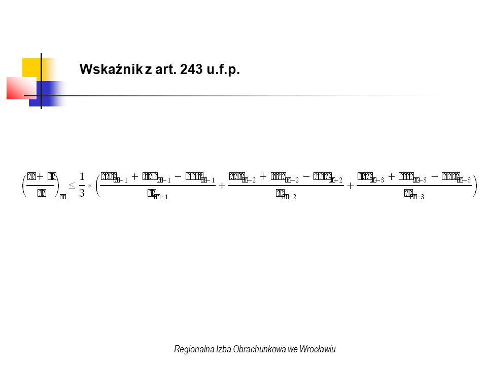 Wskaźnik z art. 243 u.f.p. Regionalna Izba Obrachunkowa we Wrocławiu