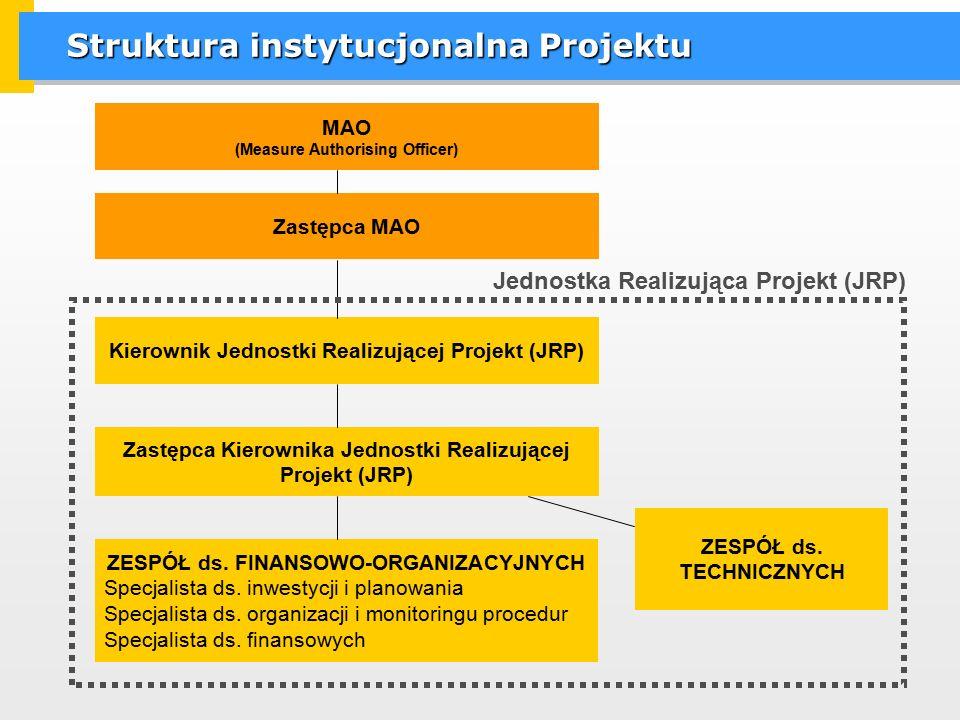 Struktura instytucjonalna Projektu Kierownik Jednostki Realizującej Projekt (JRP) ZESPÓŁ ds. FINANSOWO-ORGANIZACYJNYCH Specjalista ds. inwestycji i pl