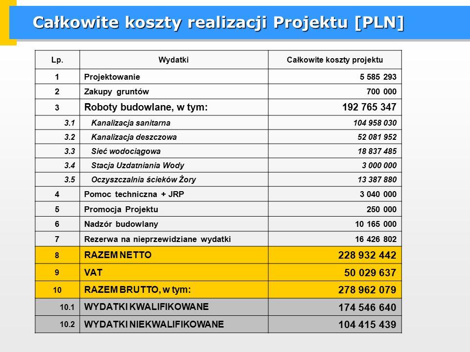 Całkowite koszty realizacji Projektu [PLN] Lp.WydatkiCałkowite koszty projektu 1Projektowanie5 585 293 2Zakupy gruntów700 000 3 Roboty budowlane, w ty
